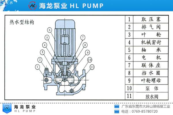 立式管道离心泵结构图说明